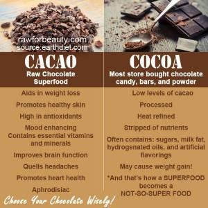 fri cacao